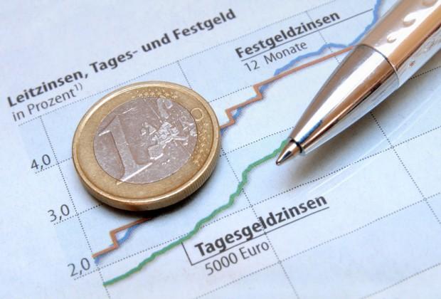 Tagesgeld Alternativen mit Zinsgarantie: Cashboard und vaamo im Vergleichstest