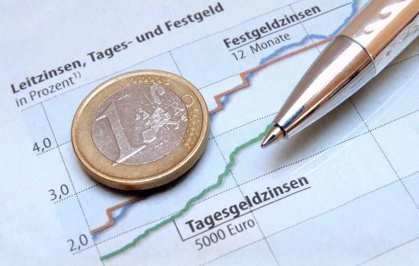 Tagesgeld anlegen - Zinssatz