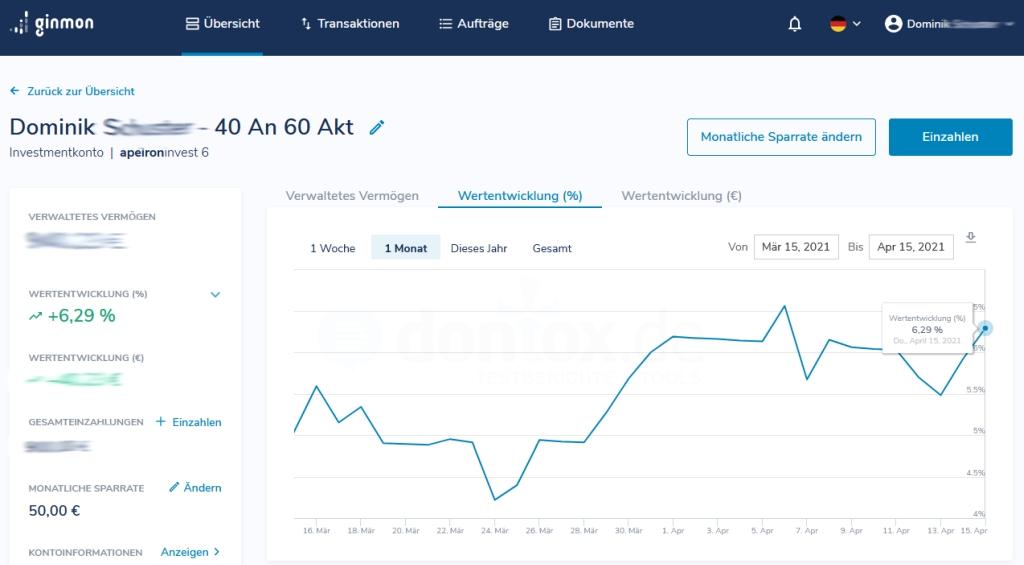 Ginmon Echtgeld Depot Performance 2021