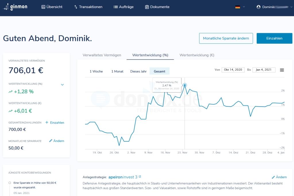 Ginmon Echtgeld Depot Performance 2020