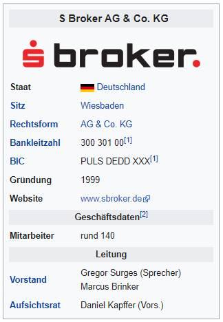 SBroker Testbericht - Informationen